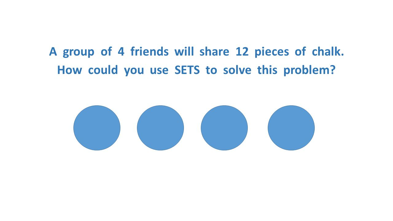 A group of 4 friends will share 12 pieces of chalk. How could you use SETS to solve this problem?