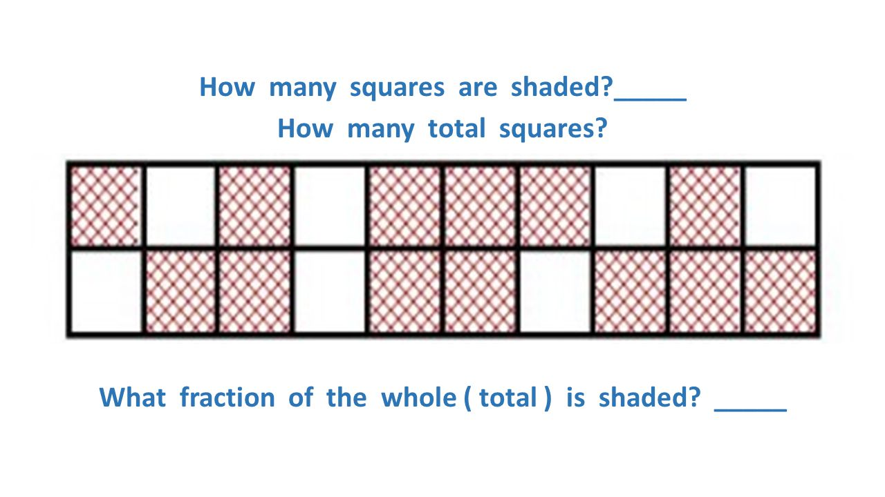 How many squares are shaded?_____ How many total squares? What fraction of the whole ( total ) is shaded? _____