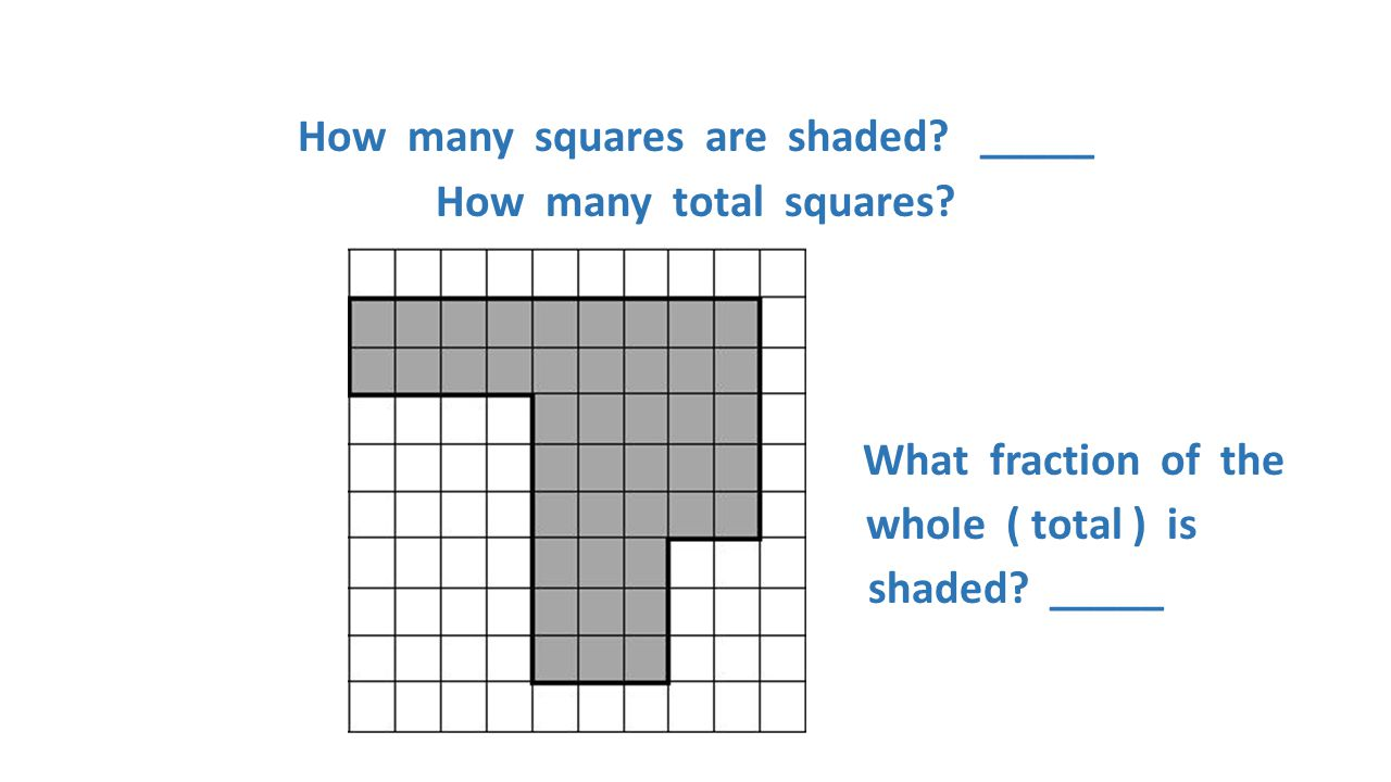 How many squares are shaded? _____ How many total squares? What fraction of the whole ( total ) is shaded? _____