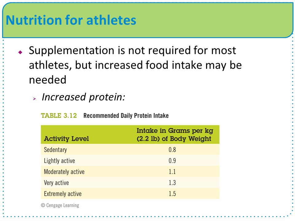 Nutrition for athletes  Supplementation is not required for most athletes, but increased food intake may be needed  Increased protein: