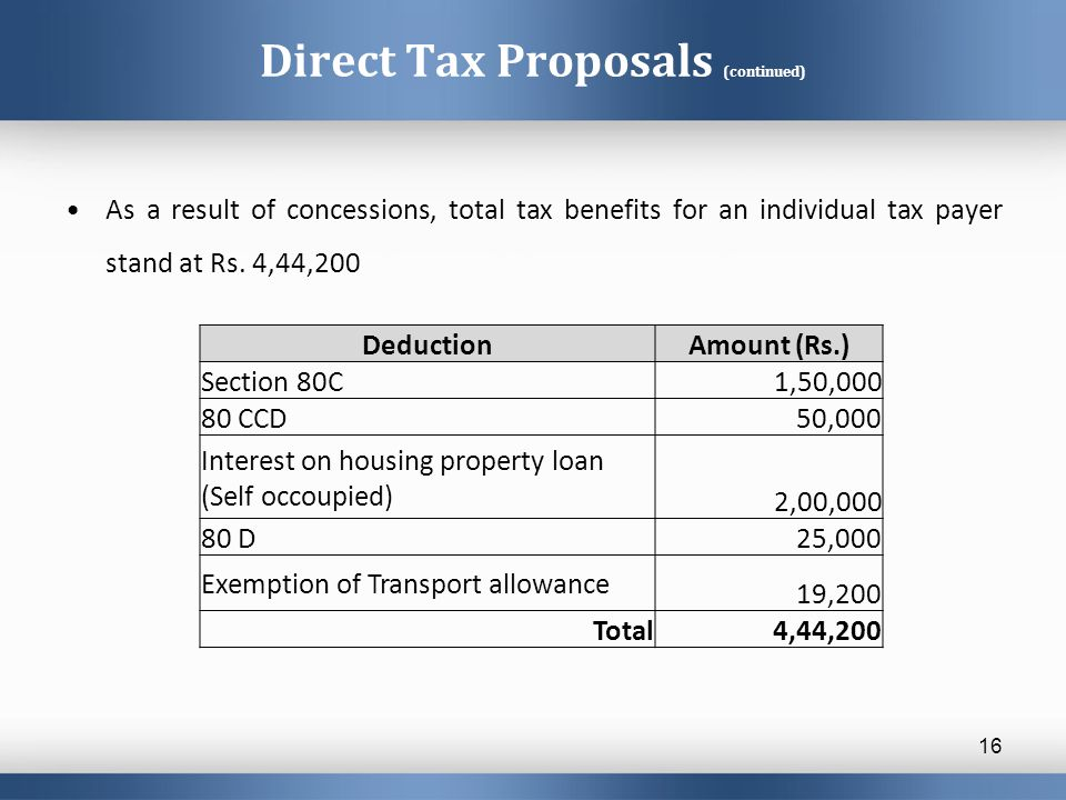 Direct Tax Proposals (continued) As a result of concessions, total tax benefits for an individual tax payer stand at Rs. 4,44,200 16 DeductionAmount (