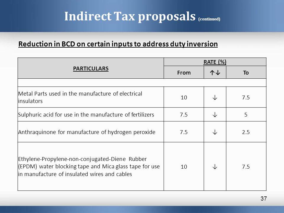 Indirect Tax proposals (continued) 37 Reduction in BCD on certain inputs to address duty inversion PARTICULARS RATE (%) From↑↓To Metal Parts used in t