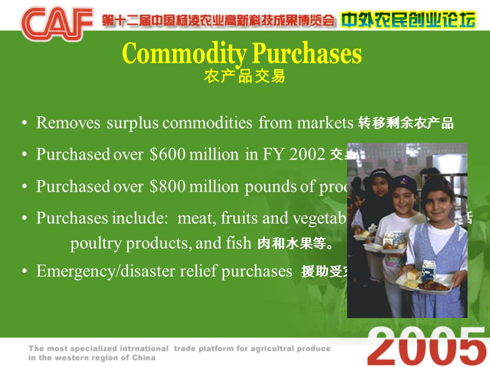 Removes surplus commodities from markets 转移剩余农产品 Purchased over $600 million in FY 2002 交易额超过 6 亿美元 Purchased over $800 million pounds of product in F