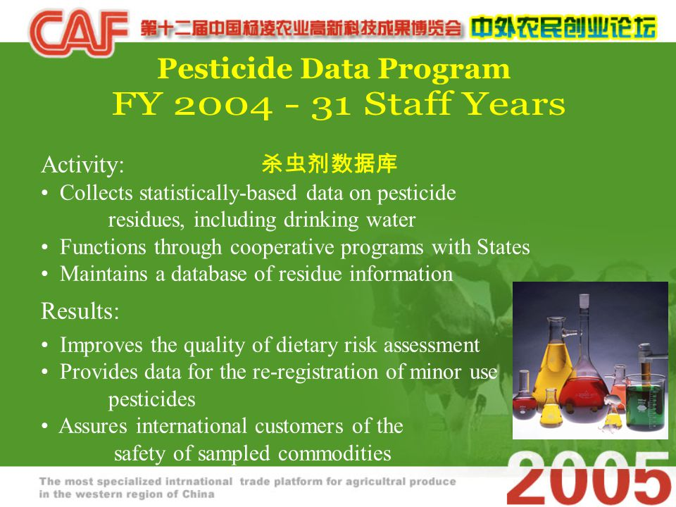 Activity: Collects statistically-based data on pesticide residues, including drinking water Functions through cooperative programs with States Maintains a database of residue information Results: Improves the quality of dietary risk assessment Provides data for the re-registration of minor use pesticides Assures international customers of the safety of sampled commodities 杀虫剂数据库