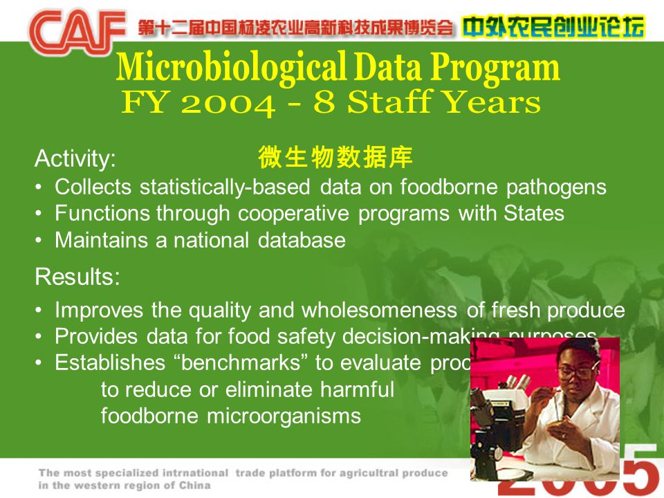 Activity: 微生物数据库 Collects statistically-based data on foodborne pathogens Functions through cooperative programs with States Maintains a national data