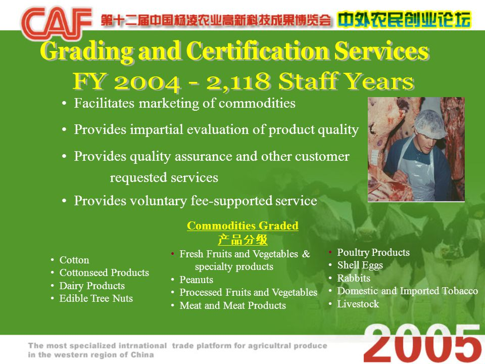 Facilitates marketing of commodities Provides impartial evaluation of product quality Provides quality assurance and other customer requested services Provides voluntary fee-supported service Commodities Graded 产品分级 Cotton Cottonseed Products Dairy Products Edible Tree Nuts Poultry Products Shell Eggs Rabbits Domestic and Imported Tobacco Livestock Fresh Fruits and Vegetables & specialty products Peanuts Processed Fruits and Vegetables Meat and Meat Products