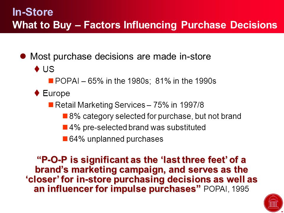 In-Store What to Buy – Factors Influencing Purchase Decisions lMost purchase decisions are made in-store tUS POPAI – 65% in the 1980s; 81% in the 1990s tEurope Retail Marketing Services – 75% in 1997/8 8% category selected for purchase, but not brand 4% pre-selected brand was substituted 64% unplanned purchases P-O-P is significant as the 'last three feet' of a brand's marketing campaign, and serves as the 'closer' for in-store purchasing decisions as well as an influencer for impulse purchases P-O-P is significant as the 'last three feet' of a brand's marketing campaign, and serves as the 'closer' for in-store purchasing decisions as well as an influencer for impulse purchases POPAI, 1995