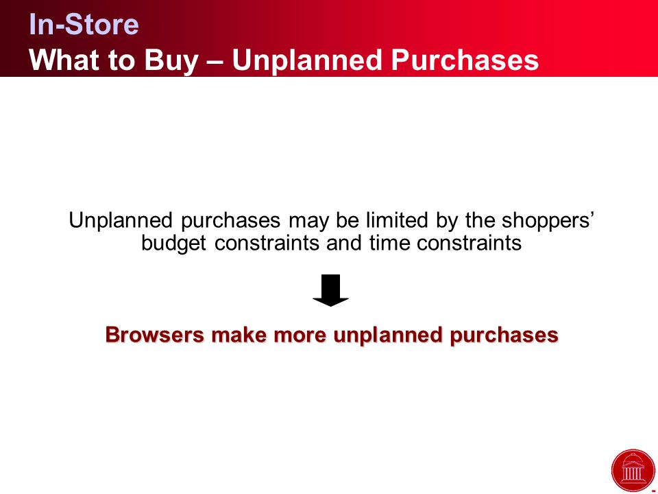 In-Store What to Buy – Unplanned Purchases Unplanned purchases may be limited by the shoppers' budget constraints and time constraints Browsers make more unplanned purchases