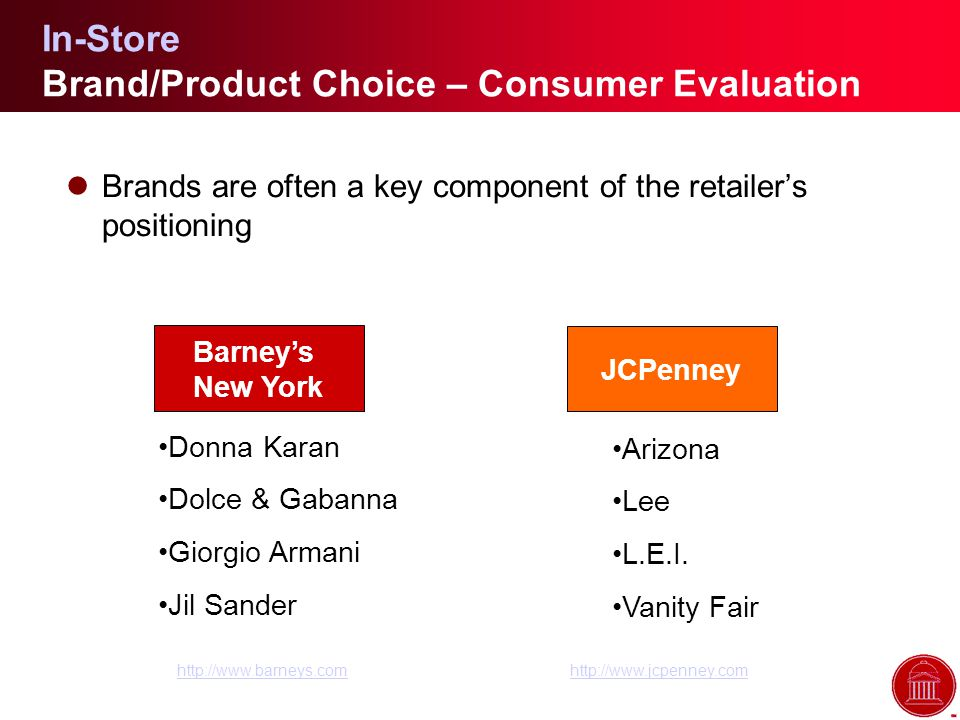 In-Store Brand/Product Choice – Consumer Evaluation lBrands are often a key component of the retailer's positioning Barney's New York JCPenney Donna Karan Dolce & Gabanna Giorgio Armani Jil Sander http://www.barneys.com Arizona Lee L.E.I.