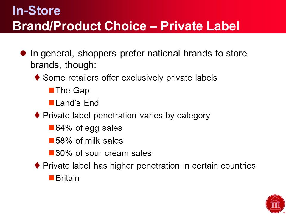 In-Store Brand/Product Choice – Private Label lIn general, shoppers prefer national brands to store brands, though: tSome retailers offer exclusively private labels The Gap Land's End tPrivate label penetration varies by category 64% of egg sales 58% of milk sales 30% of sour cream sales tPrivate label has higher penetration in certain countries Britain