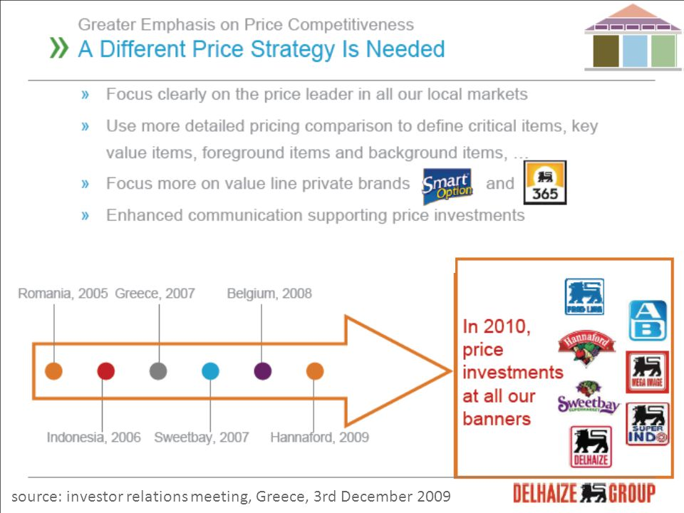 retail trends: managing price perception 1