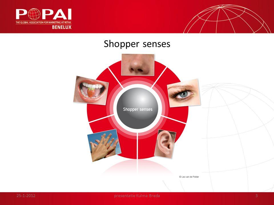 3 Shopper senses presentatie Kulma Breda25-1-2012