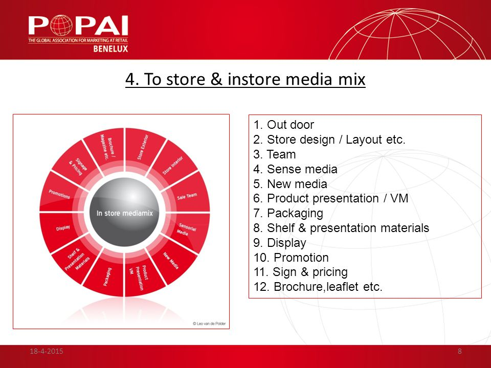 4. To store & instore media mix 18-4-20158 1. Out door 2.