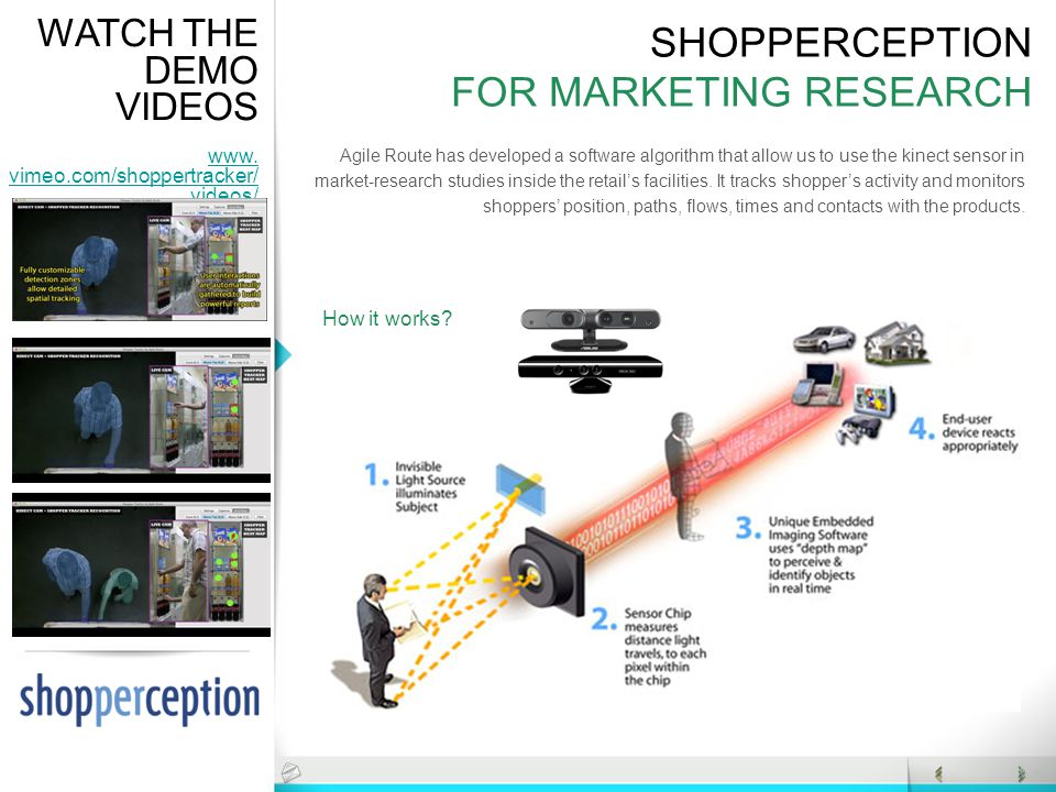 SHOPPERCEPTION FOR MARKETING RESEARCH Agile Route has developed a software algorithm that allow us to use the kinect sensor in market-research studies inside the retail's facilities.