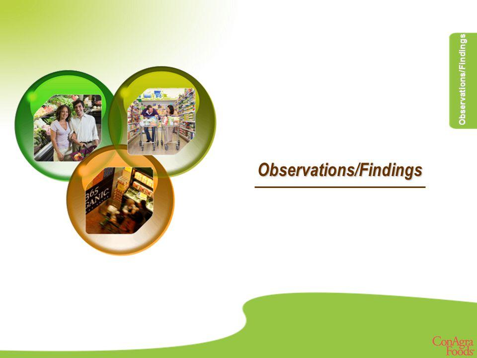 Observations/Findings Observations/Findings