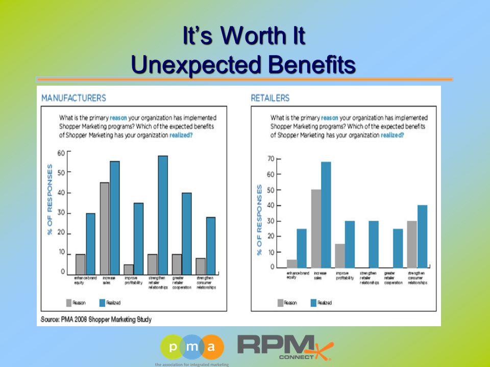 It's Worth It Unexpected Benefits