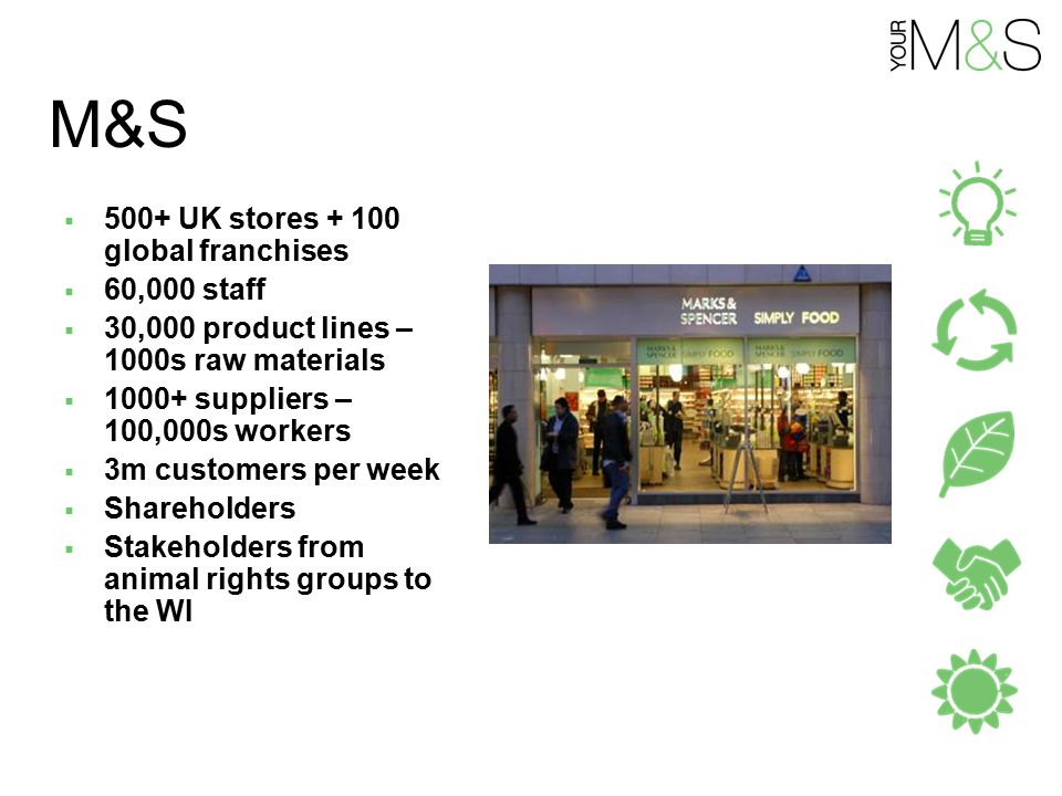 M&S  500+ UK stores + 100 global franchises  60,000 staff  30,000 product lines – 1000s raw materials  1000+ suppliers – 100,000s workers  3m customers per week  Shareholders  Stakeholders from animal rights groups to the WI