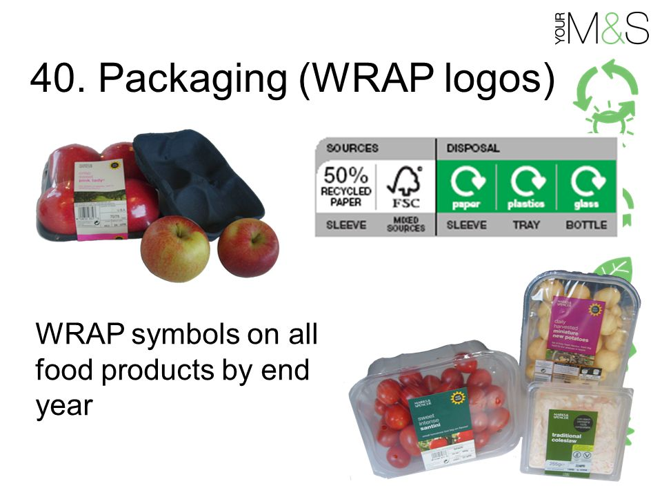 40. Packaging (WRAP logos) WRAP symbols on all food products by end year