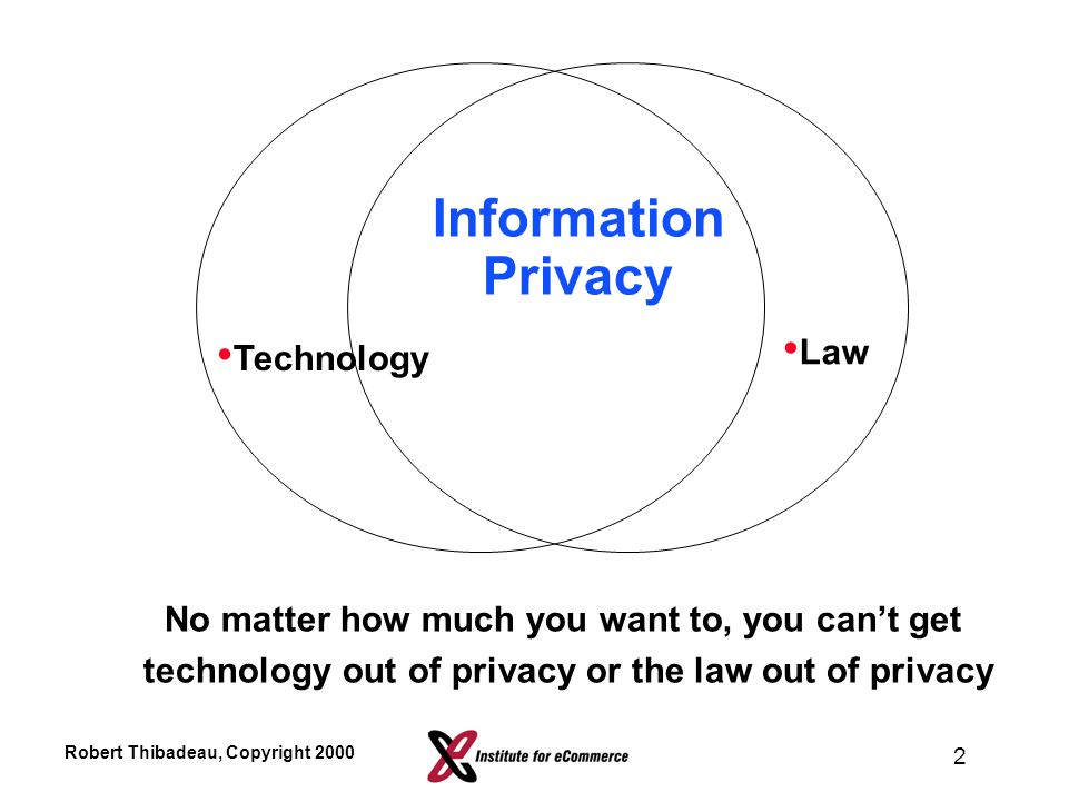 Robert Thibadeau, Copyright 2000 1 It's not what IT does to Privacy it's what Privacy does to IT Robert Thibadeau, Ph.D.
