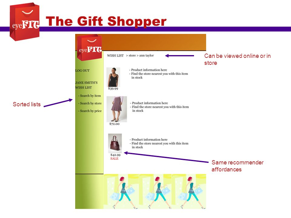 The Gift Shopper Can be viewed online or in store Sorted lists Same recommender affordances