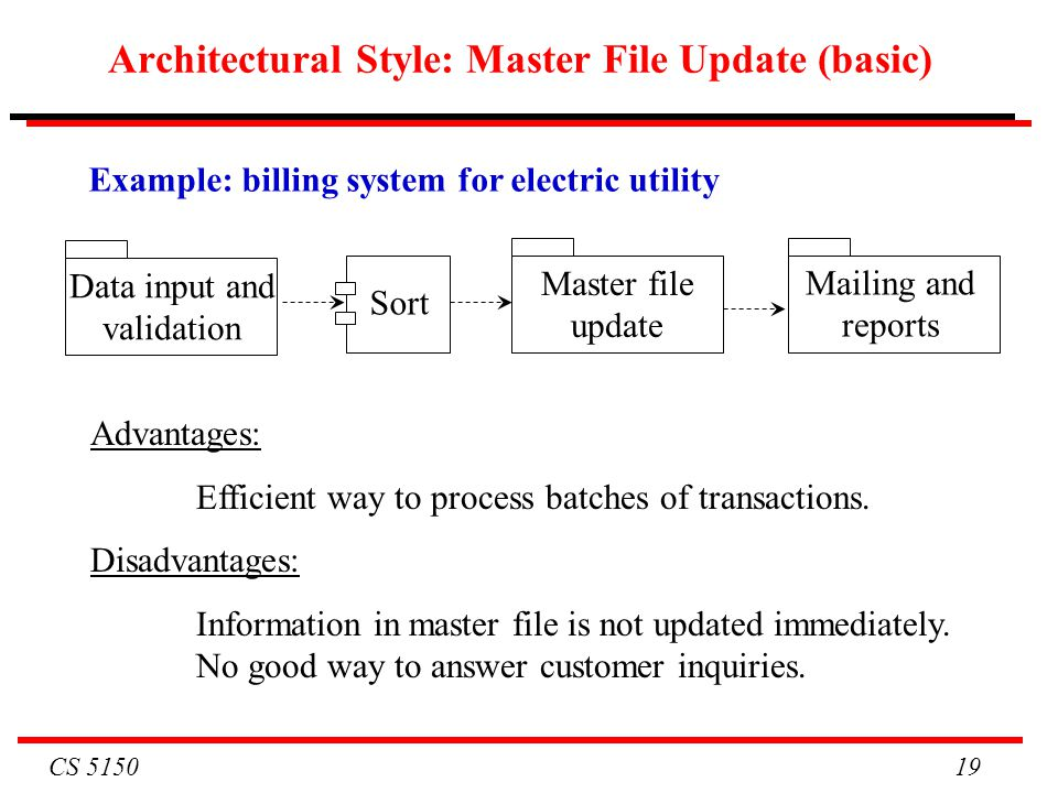 CS 5150 19 Architectural Style: Master File Update (basic) Master file update Data input and validation Mailing and reports Example: billing system fo