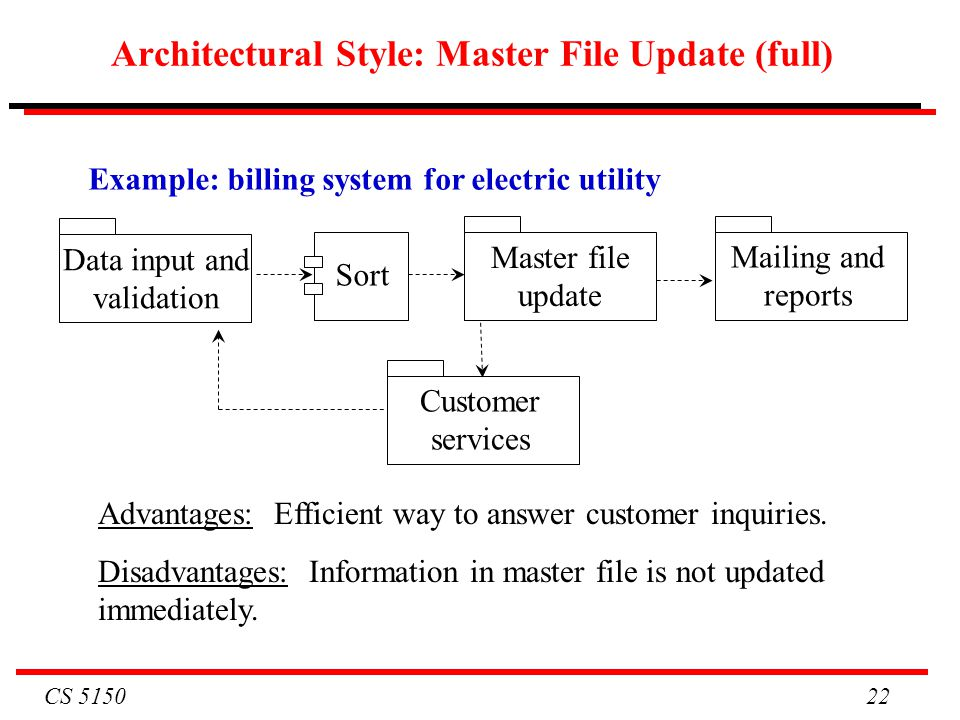 CS 5150 22 Architectural Style: Master File Update (full) Example: billing system for electric utility Advantages: Efficient way to answer customer in