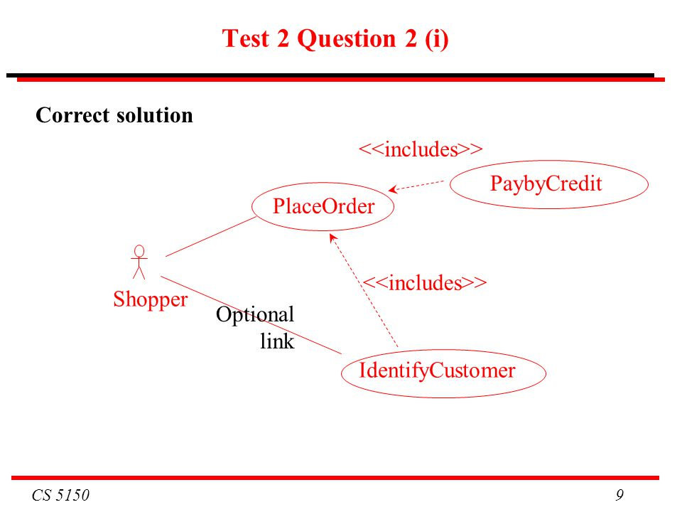 CS 5150 9 Test 2 Question 2 (i) Shopper PlaceOrder > IdentifyCustomer PaybyCredit > Correct solution Optional link