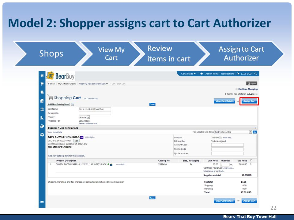 Bears That Buy Town Hall 22 Shops View My Cart Review items in cart Assign to Cart Authorizer Model 2: Shopper assigns cart to Cart Authorizer