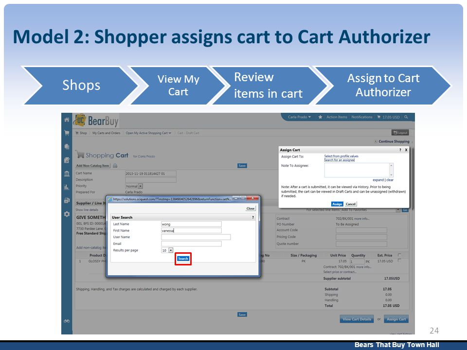 Bears That Buy Town Hall 24 Shops View My Cart Review items in cart Assign to Cart Authorizer Model 2: Shopper assigns cart to Cart Authorizer