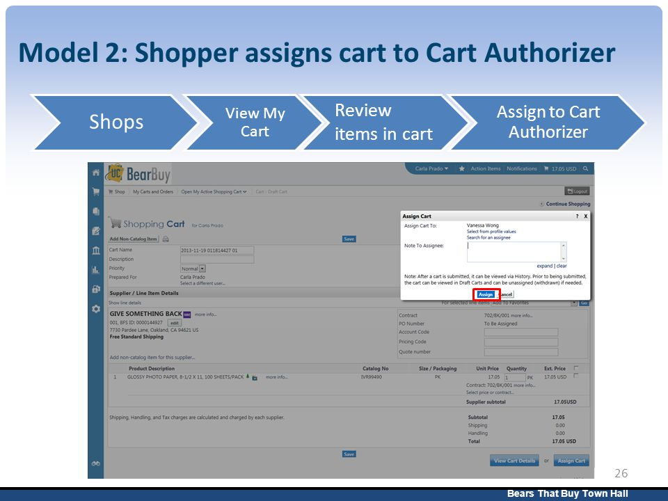 Bears That Buy Town Hall 26 Shops View My Cart Review items in cart Assign to Cart Authorizer Model 2: Shopper assigns cart to Cart Authorizer