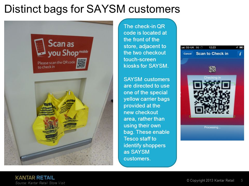 © Copyright 2013 Kantar Retail Distinct bags for SAYSM customers 5 Source: Kantar Retail Store Visit The check-in QR code is located at the front of the store, adjacent to the two checkout touch-screen kiosks for SAYSM.