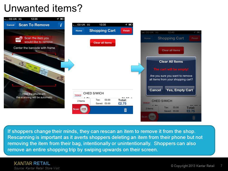 © Copyright 2013 Kantar Retail Unwanted items.