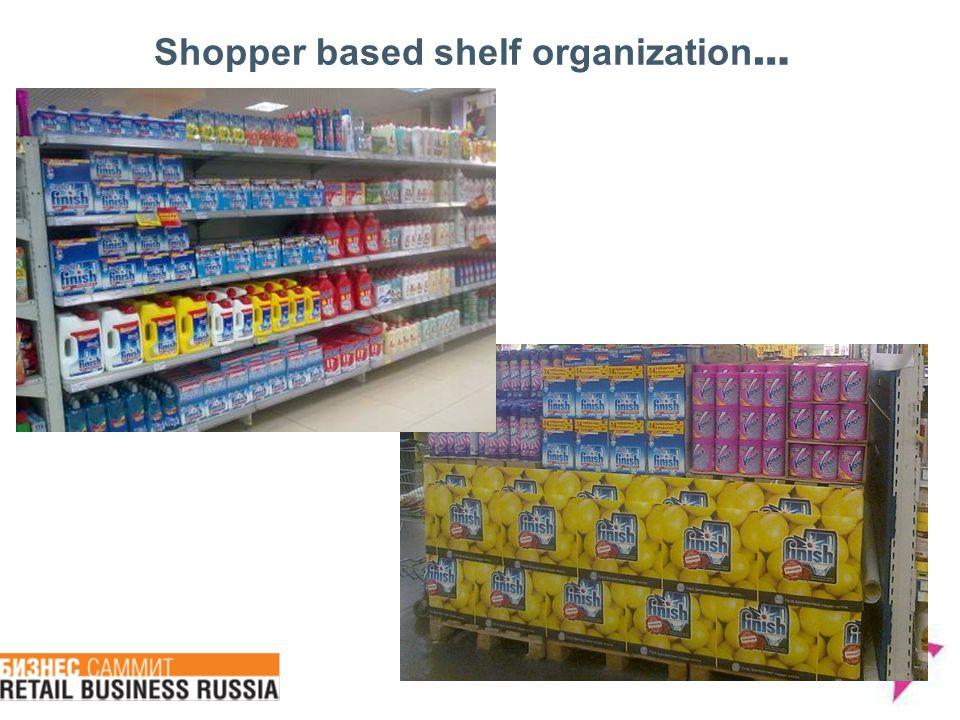 Shopper based shelf organization …