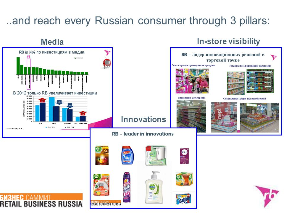 ..and reach every Russian consumer through 3 pillars: Media In-store visibility Innovations