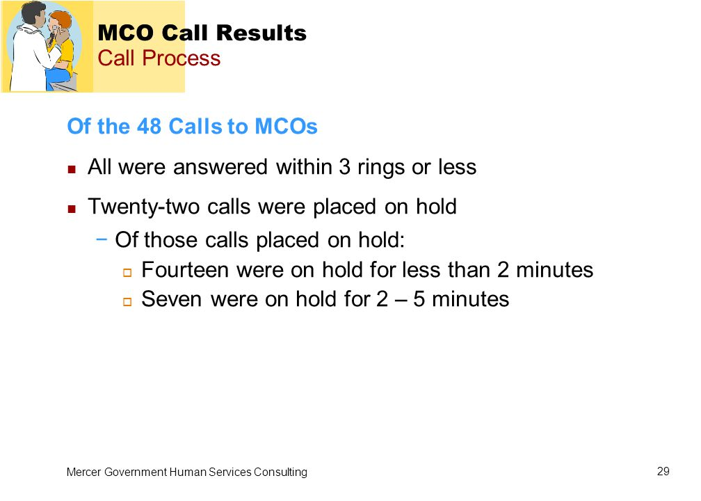 Mercer Government Human Services Consulting 29 MCO Call Results Call Process Of the 48 Calls to MCOs All were answered within 3 rings or less Twenty-two calls were placed on hold −Of those calls placed on hold:  Fourteen were on hold for less than 2 minutes  Seven were on hold for 2 – 5 minutes
