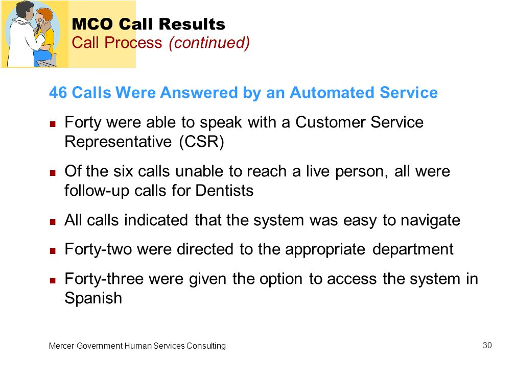 Mercer Government Human Services Consulting 30 MCO Call Results Call Process (continued) 46 Calls Were Answered by an Automated Service Forty were able to speak with a Customer Service Representative (CSR) Of the six calls unable to reach a live person, all were follow-up calls for Dentists All calls indicated that the system was easy to navigate Forty-two were directed to the appropriate department Forty-three were given the option to access the system in Spanish