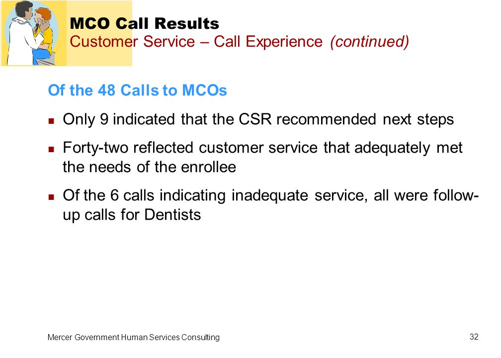 Mercer Government Human Services Consulting 32 MCO Call Results Customer Service – Call Experience (continued) Of the 48 Calls to MCOs Only 9 indicated that the CSR recommended next steps Forty-two reflected customer service that adequately met the needs of the enrollee Of the 6 calls indicating inadequate service, all were follow- up calls for Dentists