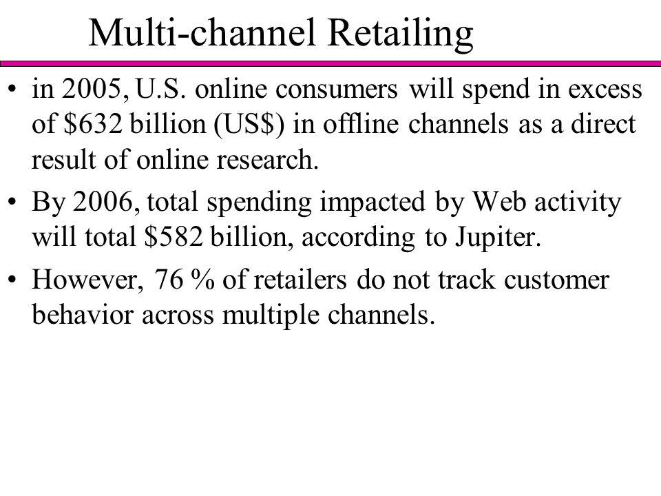 Multi-channel Retailing in 2005, U.S.