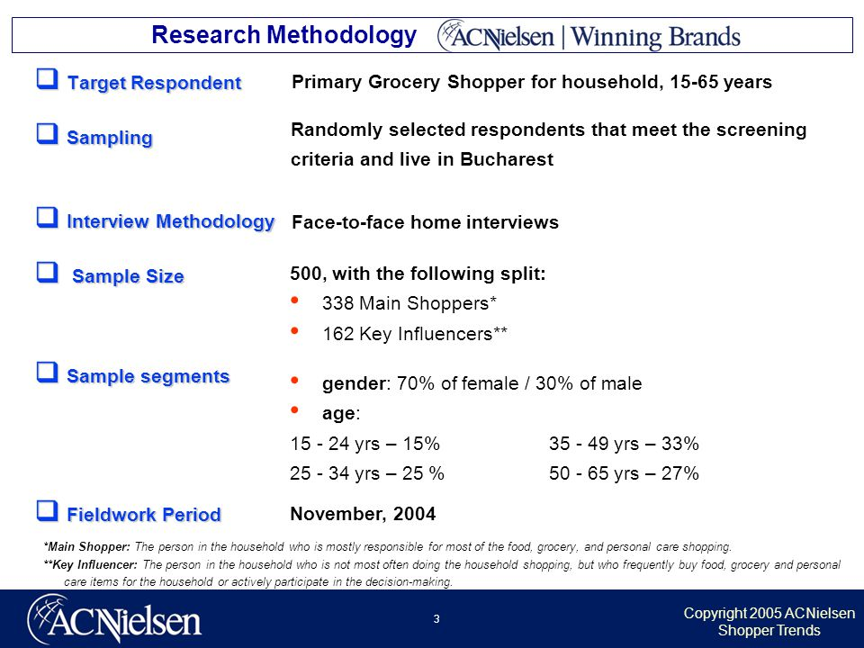 Copyright 2005 ACNielsen Shopper Trends 3 Research Methodology  Target Respondent  Sampling  Interview Methodology  Sample Size  Sample segments  Fieldwork Period Primary Grocery Shopper for household, 15-65 years Randomly selected respondents that meet the screening criteria and live in Bucharest Face-to-face home interviews 500, with the following split: 338 Main Shoppers* 162 Key Influencers** gender: 70% of female / 30% of male age: 15 - 24 yrs – 15%35 - 49 yrs – 33% 25 - 34 yrs – 25 %50 - 65 yrs – 27% November, 2004 *Main Shopper: The person in the household who is mostly responsible for most of the food, grocery, and personal care shopping.