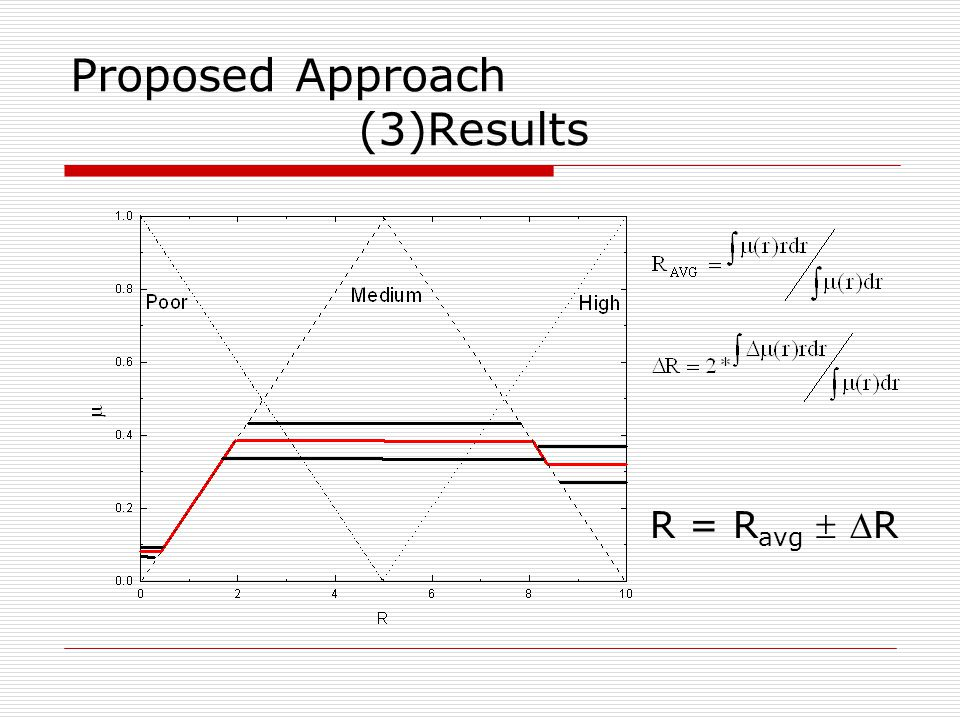Proposed Approach (3)Results R = R avg  R