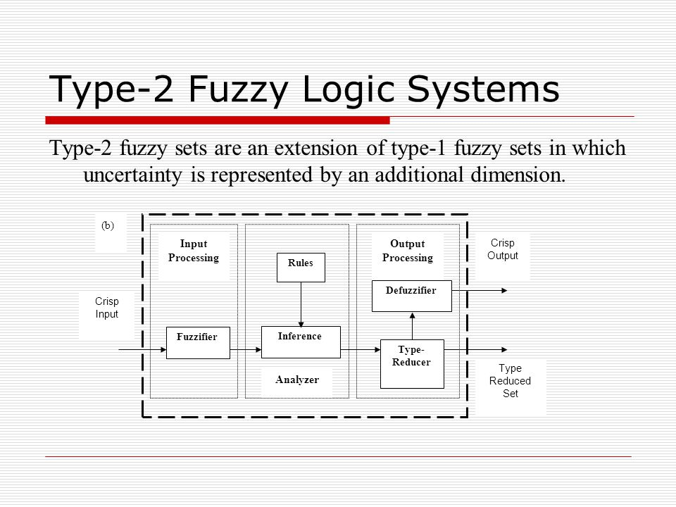 Type-2 Fuzzy Logic Systems Type-2 fuzzy sets are an extension of type-1 fuzzy sets in which uncertainty is represented by an additional dimension. Cri