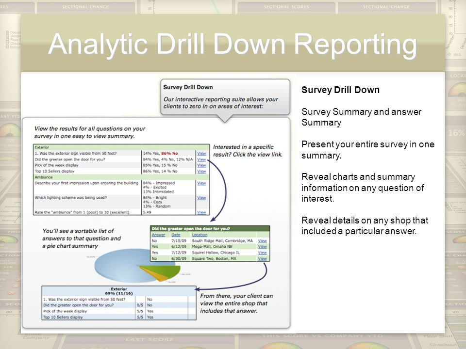 Analytic Drill Down Reporting Survey Drill Down Survey Summary and answer Summary Present your entire survey in one summary.