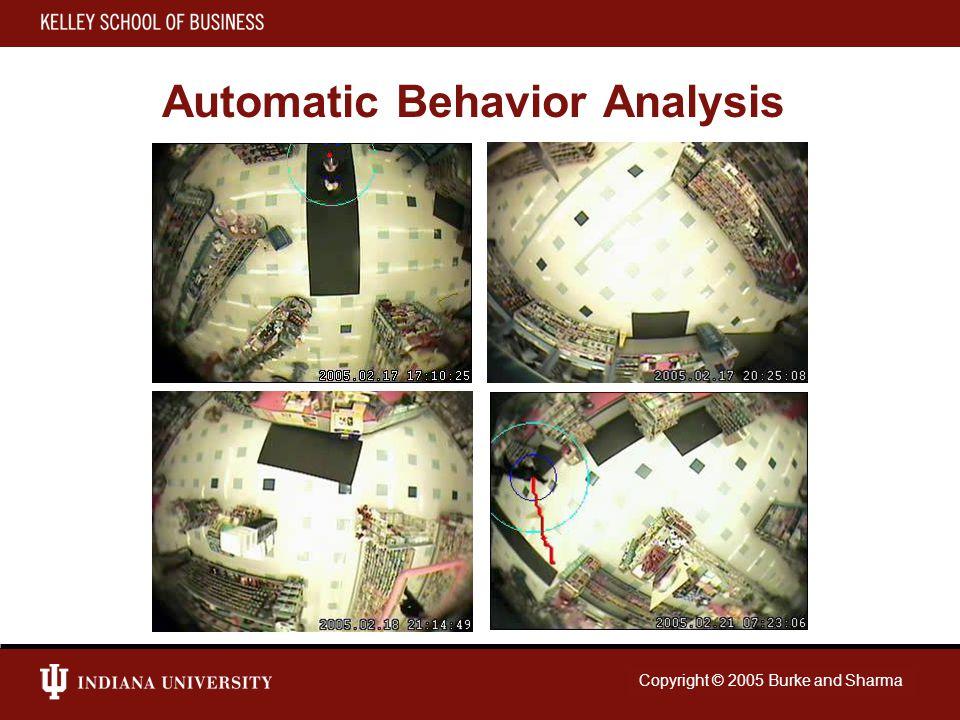 Copyright © 2007 Indiana University Automatic Behavior Analysis Copyright © 2005 Burke and Sharma