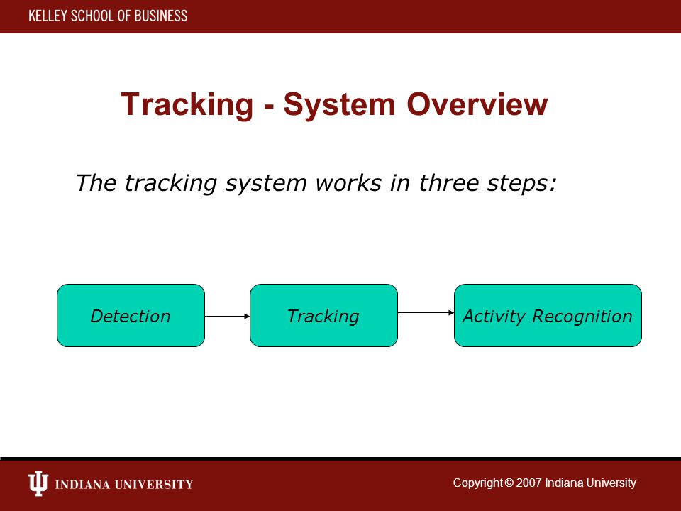 Copyright © 2007 Indiana University Tracking - System Overview DetectionTrackingActivity Recognition The tracking system works in three steps: