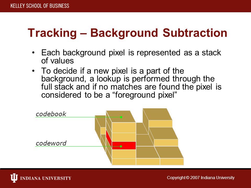 Copyright © 2007 Indiana University Tracking – Background Subtraction Each background pixel is represented as a stack of values To decide if a new pix