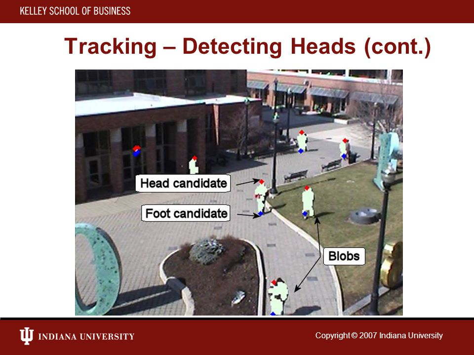 Copyright © 2007 Indiana University Tracking – Detecting Heads (cont.)