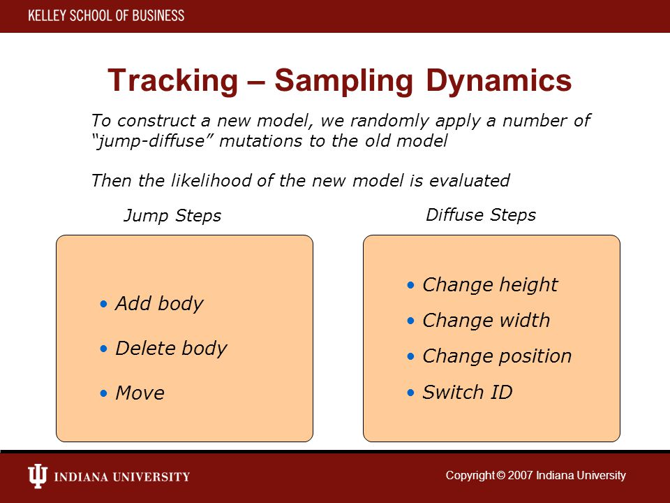 Copyright © 2007 Indiana University Tracking – Sampling Dynamics To construct a new model, we randomly apply a number of jump-diffuse mutations to the old model Then the likelihood of the new model is evaluated Add body Delete body Move Change height Change width Change position Switch ID Jump Steps Diffuse Steps