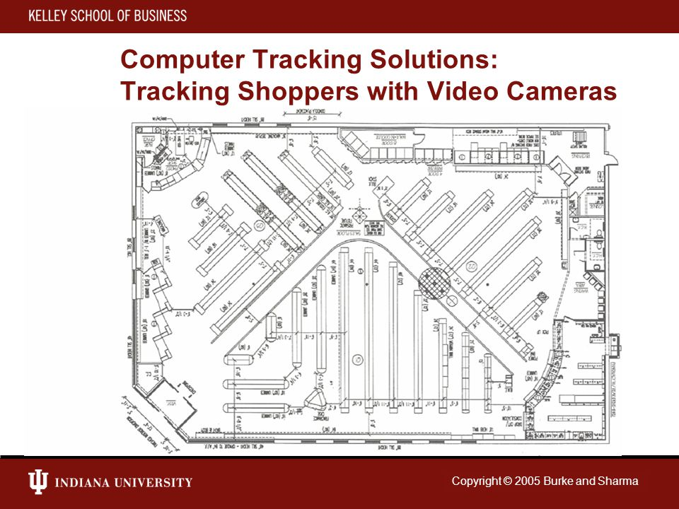 Copyright © 2007 Indiana University Computer Tracking Solutions: Tracking Shoppers with Video Cameras Copyright © 2005 Burke and Sharma