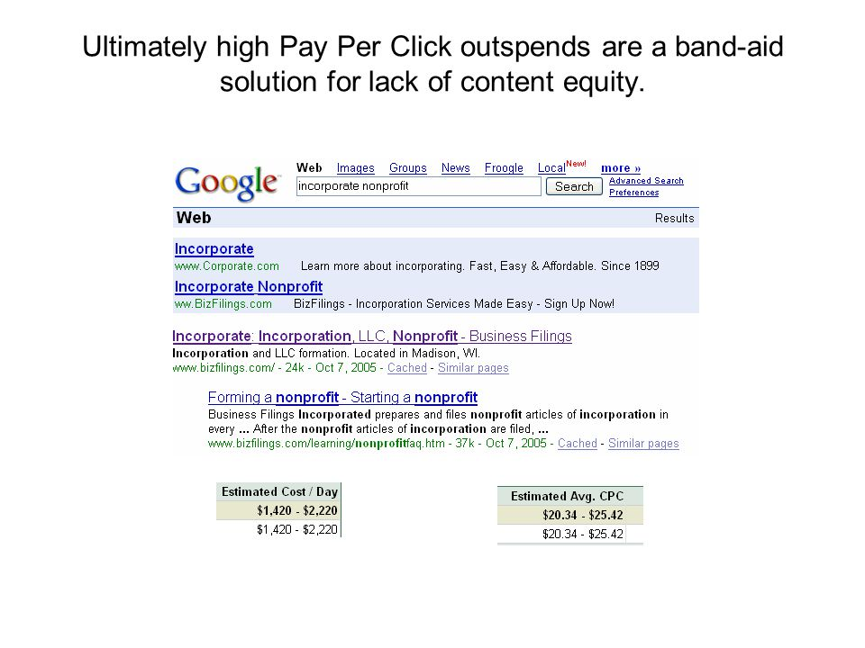 Ultimately high Pay Per Click outspends are a band-aid solution for lack of content equity.