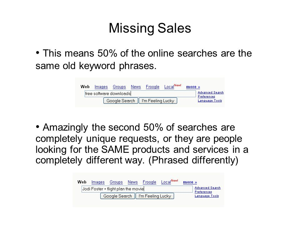 Missing Sales This means 50% of the online searches are the same old keyword phrases. Amazingly the second 50% of searches are completely unique reque